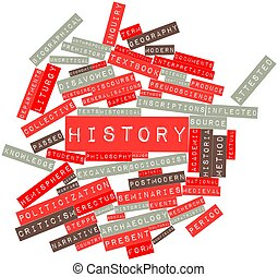 History - Abstract word cloud for History with related tags...