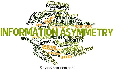 Word cloud for Information asymmetry - Abstract word cloud...