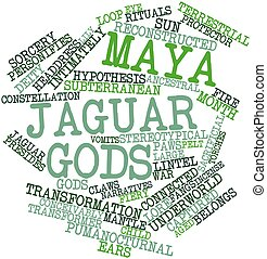Word cloud for Maya jaguar gods - Abstract word cloud for...