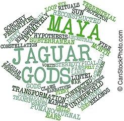 Maya jaguar gods - Abstract word cloud for Maya jaguar gods...