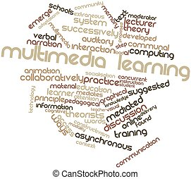 Word cloud for Multimedia learning - Abstract word cloud for...