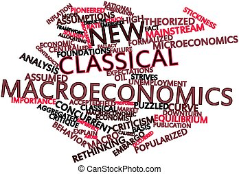 New classical macroeconomics - Abstract word cloud for New...