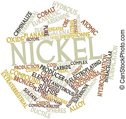 Word cloud for Nickel - Abstract word cloud for Nickel with...