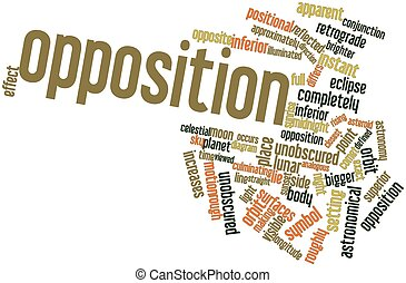 Opposition - Abstract word cloud for Opposition with related...