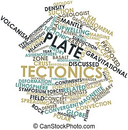 Word cloud for Plate tectonics - Abstract word cloud for...