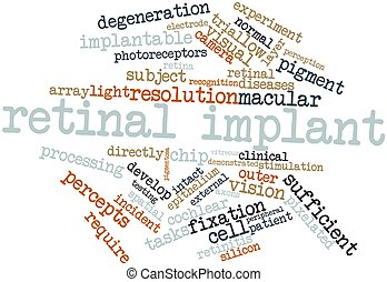 Retinal implant - Abstract word cloud for Retinal implant...