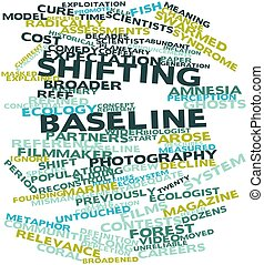 Shifting baseline - Abstract word cloud for Shifting...