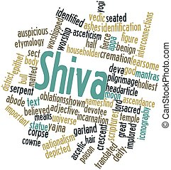 Shiva - Abstract word cloud for Shiva with related tags and...
