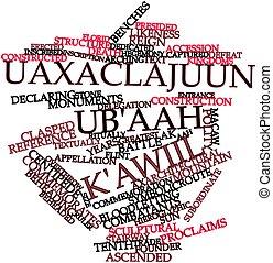 Word cloud for Uaxaclajuun Ub'aah K'awiil - Abstract word...
