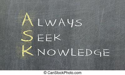 Acronym of ASK - Always seek knowledge, blackboard