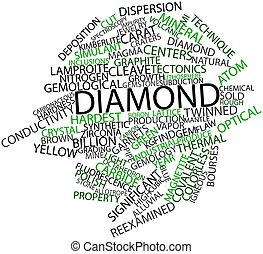 Word cloud for Diamond - Abstract word cloud for Diamond...