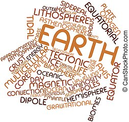 Word cloud for Earth - Abstract word cloud for Earth with...