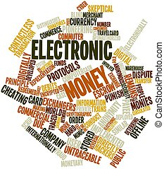 Word cloud for Electronic money - Abstract word cloud for...