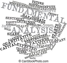 Word cloud for Fundamental analysis - Abstract word cloud...