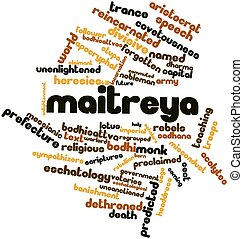 Maitreya - Abstract word cloud for Maitreya with related...