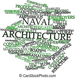 Word cloud for Naval architecture - Abstract word cloud for...