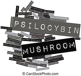 Word cloud for Psilocybin mushroom - Abstract word cloud for...