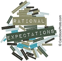 Word cloud for Rational expectations - Abstract word cloud...