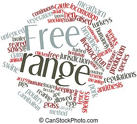 Word cloud for Free range - Abstract word cloud for Free...