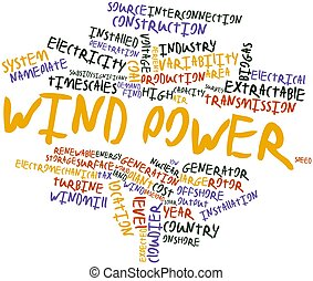 Word cloud for Wind power - Abstract word cloud for Wind...