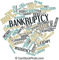 Bankruptcy - Abstract word cloud for Bankruptcy with related...