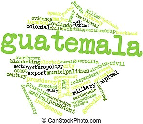 Guatemala - Abstract word cloud for Guatemala with related...