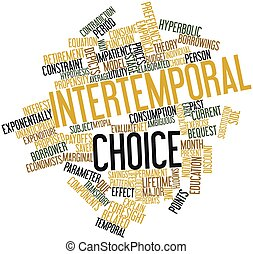 Word cloud for Intertemporal choice - Abstract word cloud...