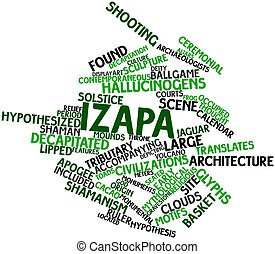 Word cloud for Izapa - Abstract word cloud for Izapa with...
