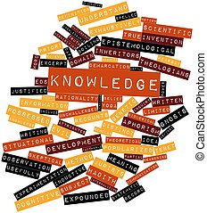 Knowledge - Abstract word cloud for Knowledge with related...