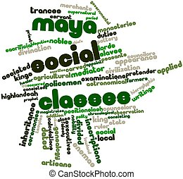 Maya social classes - Abstract word cloud for Maya social...
