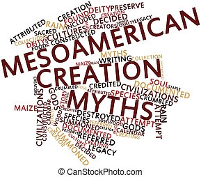 Word cloud for Mesoamerican creation myths - Abstract word...