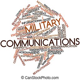 Word cloud for Military communications - Abstract word cloud...