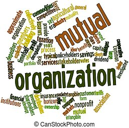 Mutual organization - Abstract word cloud for Mutual...