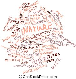 Word cloud for Nature - Abstract word cloud for Nature with...