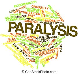 Paralysis - Abstract word cloud for Paralysis with related...