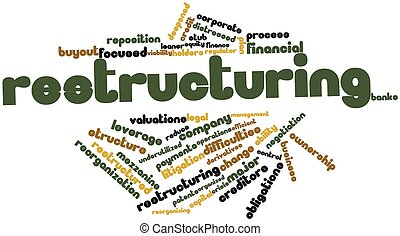 Restructuring - Abstract word cloud for Restructuring with...