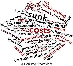 Word cloud for Sunk costs - Abstract word cloud for Sunk...