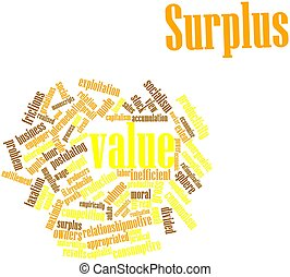 Word cloud for Surplus value - Abstract word cloud for...