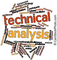 Word cloud for Technical analysis - Abstract word cloud for...