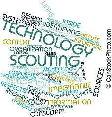 Technology scouting - Abstract word cloud for Technology...