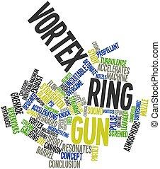 Vortex ring gun - Abstract word cloud for Vortex ring gun...