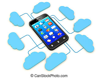 Smartphone connected to cloud server Note: All Devices...