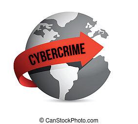 cybercrime globe