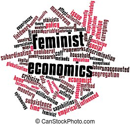 Feminist economics - Abstract word cloud for Feminist...