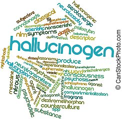 Hallucinogen - Abstract word cloud for Hallucinogen with...