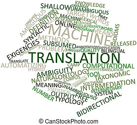 Machine translation - Abstract word cloud for Machine...