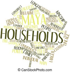 Maya households - Abstract word cloud for Maya households...