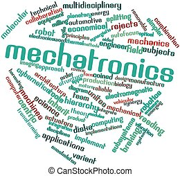 Mechatronics - Abstract word cloud for Mechatronics with...