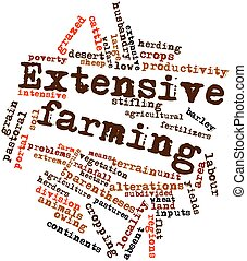 Word cloud for Extensive farming - Abstract word cloud for...