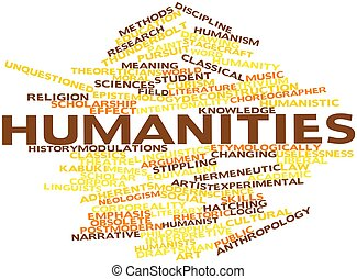 Humanities - Abstract word cloud for Humanities with related...